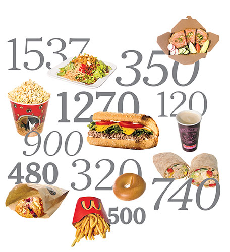 Расчет калорий для похудения на день